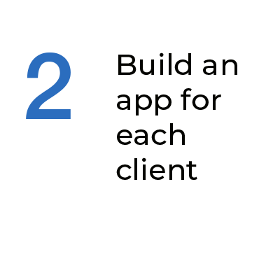 Step 2 Build An App For Each Client